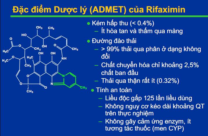 Thuốc Rifaximin 550mg là gì? Công dụng Refix, Rifaliv, Rifaclean giá bán